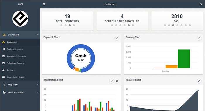 car rental management software admin dashboard