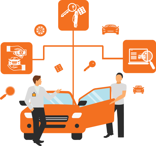 rent a car software solution